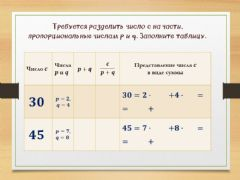 Interactive worksheet Задачи на пропорцию 16