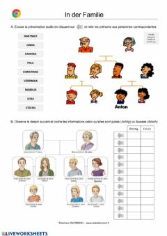 Interactive worksheet In der Familie