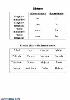 Interactive worksheet El Género