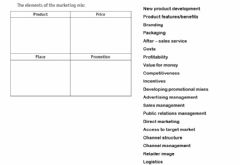 Interactive worksheet 4p marketing mix