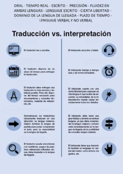 Interactive worksheet Teoria de la tradu