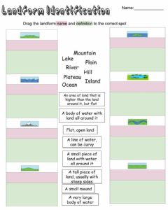 Interactive worksheet Identifying Landforms