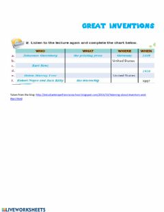 Interactive worksheet Listening inventions