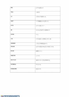 Interactive worksheet Numerals (十から万まで)