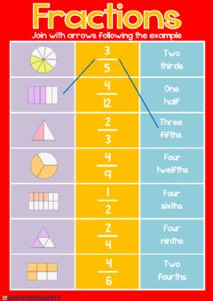 Ficha interactiva Fractions - join with arrows