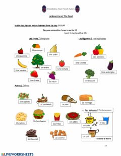 Interactive worksheet Lesson: The Food - La Nourriture