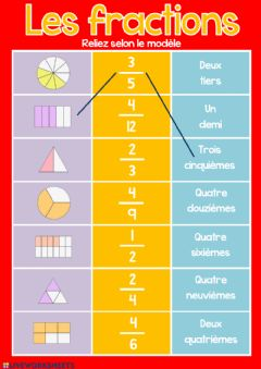 Interactive worksheet Les fractions