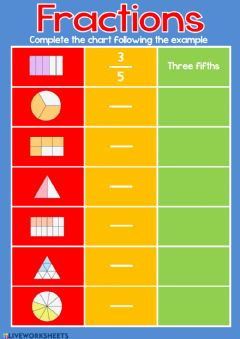 Interactive worksheet Fractions - complete