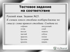 Interactive worksheet Синонимы