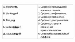 Interactive worksheet Суффиксы