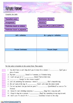 Interactive worksheet Future Forms