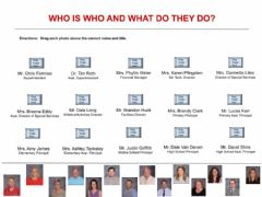 Interactive worksheet Who is who and what do they do?