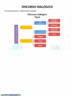 Interactive worksheet Discurso dialogico