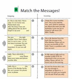Interactive worksheet Message