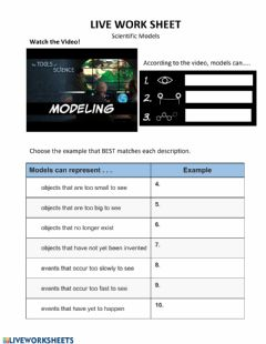 Interactive worksheet LIVE WORKSHEET: Scientific Models