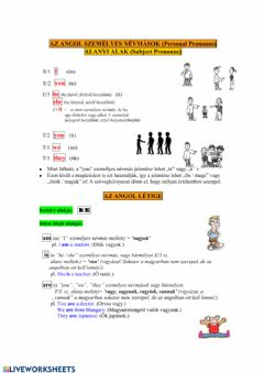 Interactive worksheet Personal pronouns + Be