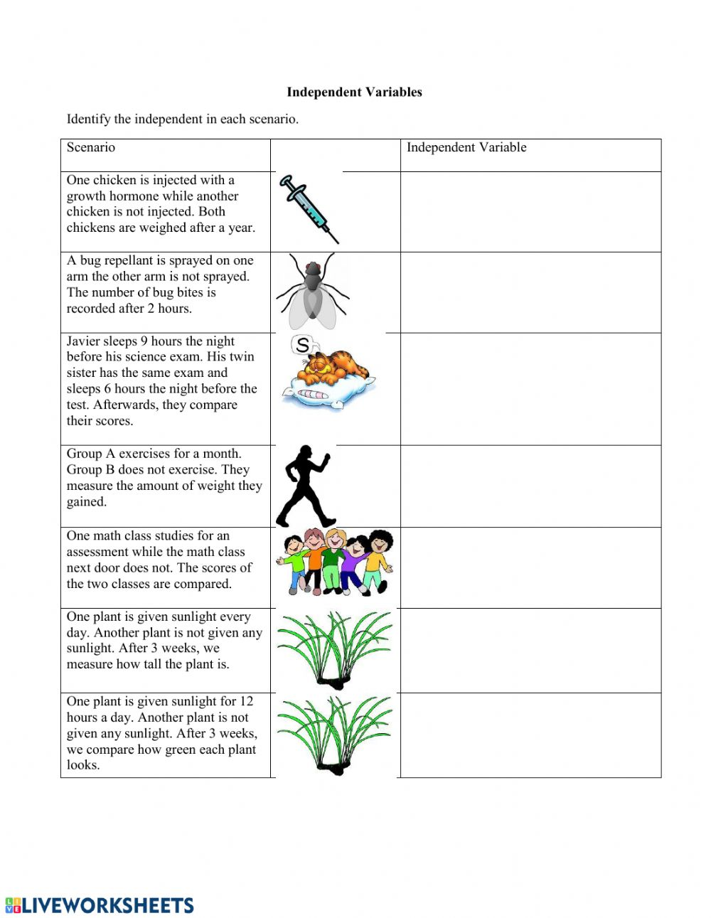 Identifying Independent Variables   Interactive worksheet