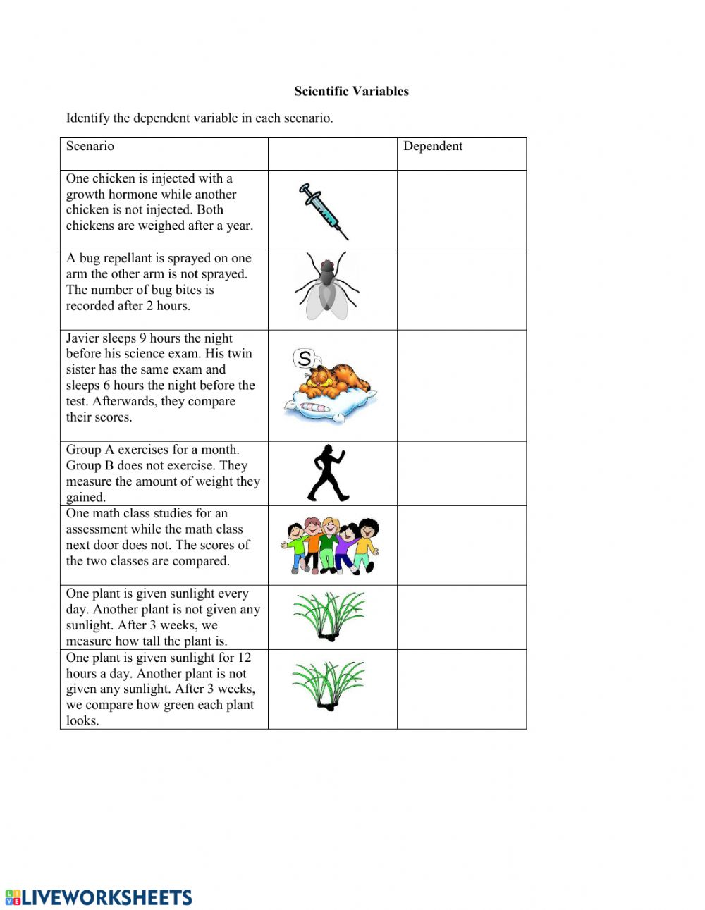 - Identifying Dependent Variables - Interactive Worksheet