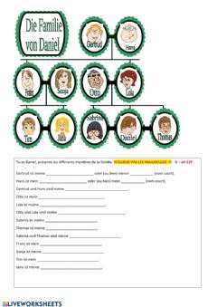 Interactive worksheet Familie