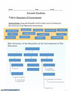 Interactive worksheet The Structure Of Bahamian Government