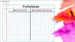 Interactive worksheet Fortalezas