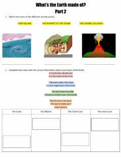 Interactive worksheet The Layers of the Earth Part 2