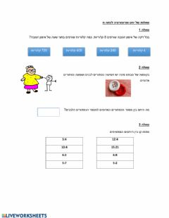 Interactive worksheet פרופורציה