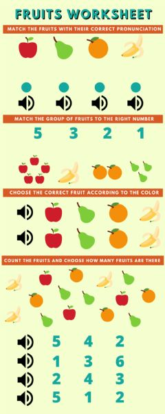 Ficha interactiva Fruits Worksheet