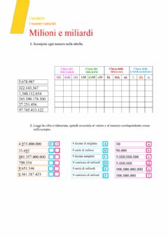 Interactive worksheet Milioni e miliardi