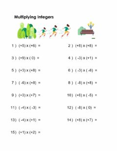 Ficha interactiva Practice: Multiplying Integers
