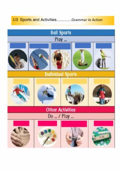 Interactive worksheet Sports and Activities