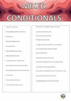 Ficha interactiva Mixed conditionals