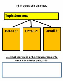 Interactive worksheet Informational writing - graphic organizer and paragraph