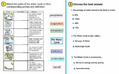 Interactive worksheet The Water Cycle -Part 2