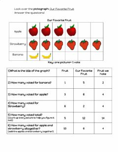 Interactive worksheet Pictographs- Fruit