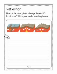 Interactive worksheet Plate Tectonics Reflection