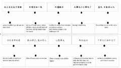 Interactive worksheet 成語練習