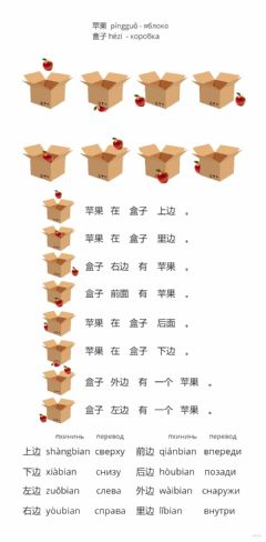 Interactive worksheet 方位词