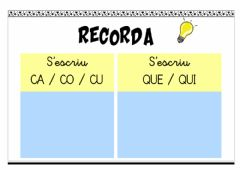 Interactive worksheet Recorda C-QU