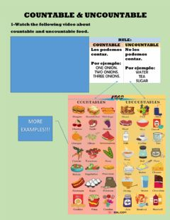 Interactive worksheet Countable & Uncountable Food!