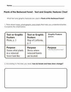 Interactive worksheet Text and Graphic Features (Plants of the Redwood Forest)