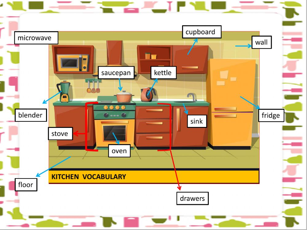 In The Kitchen Interactive Exercise For Second