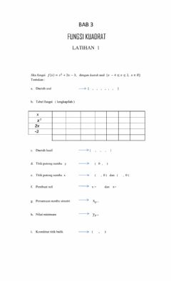 Interactive worksheet FUNGSI KUADRAT Latihan 1 0K