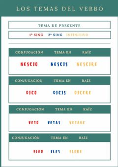 Interactive worksheet Tema de presente