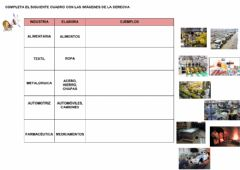 Interactive worksheet Industrias