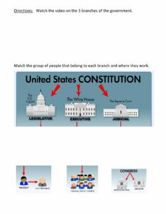 Interactive worksheet 3 Branches of Government