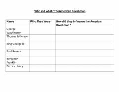 Interactive worksheet Who did what? The American Revolution