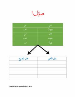 Interactive worksheet Bahasa arab(فعل الماضي)
