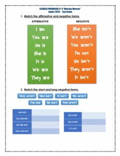 Interactive worksheet Negative Verb To Be