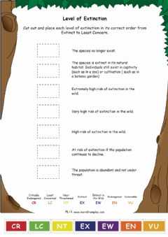 Interactive worksheet A Hollow is A Home - Levels of Extinction